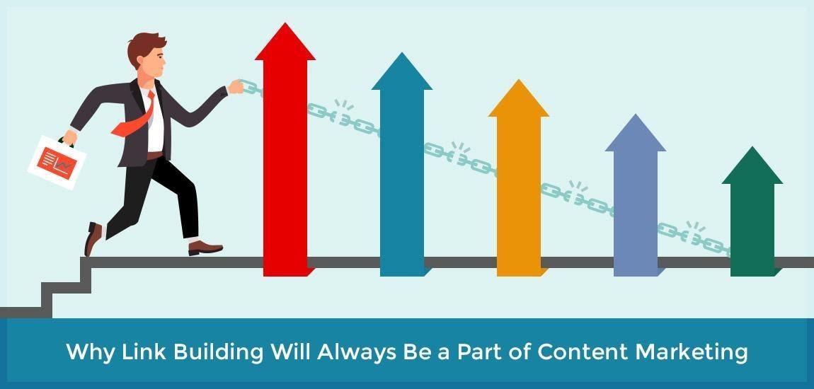 Tại sao Xây dựng backlink sẽ luôn là một phần của Content marketing